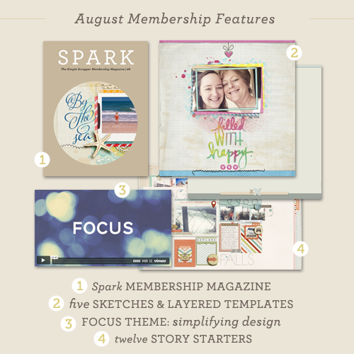 August Membership Features at Simple Scrapper